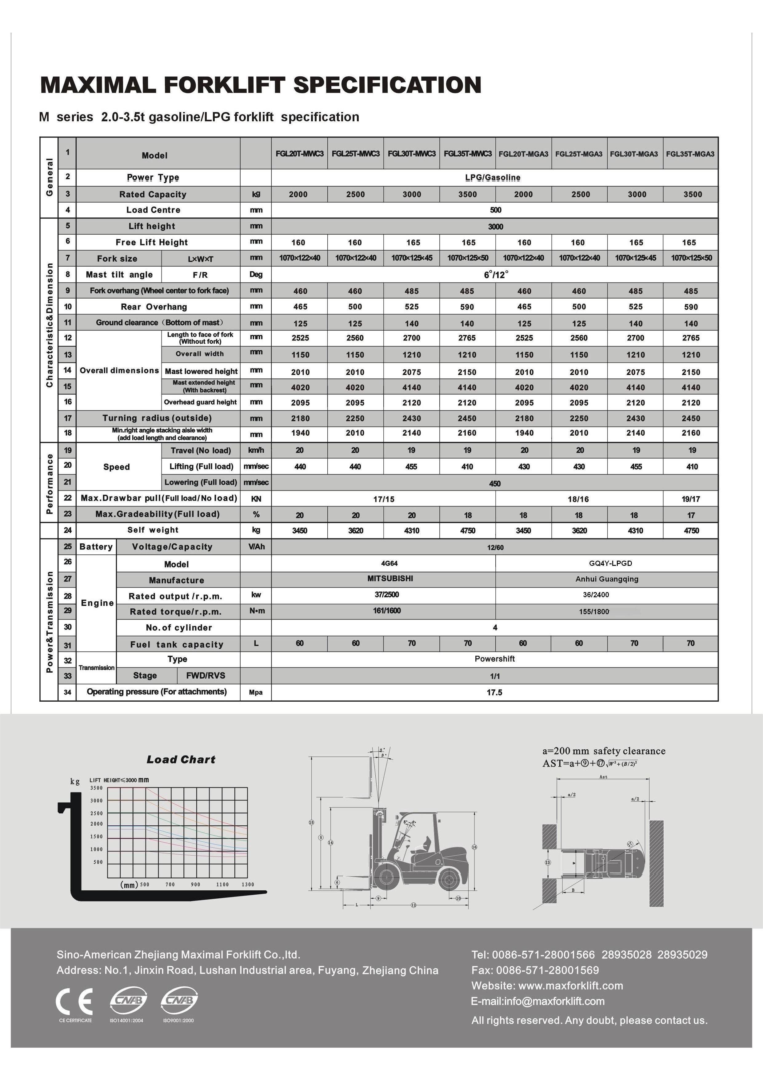 3.5t_benzin_gaz_targonca_Mitsubisi_3.o