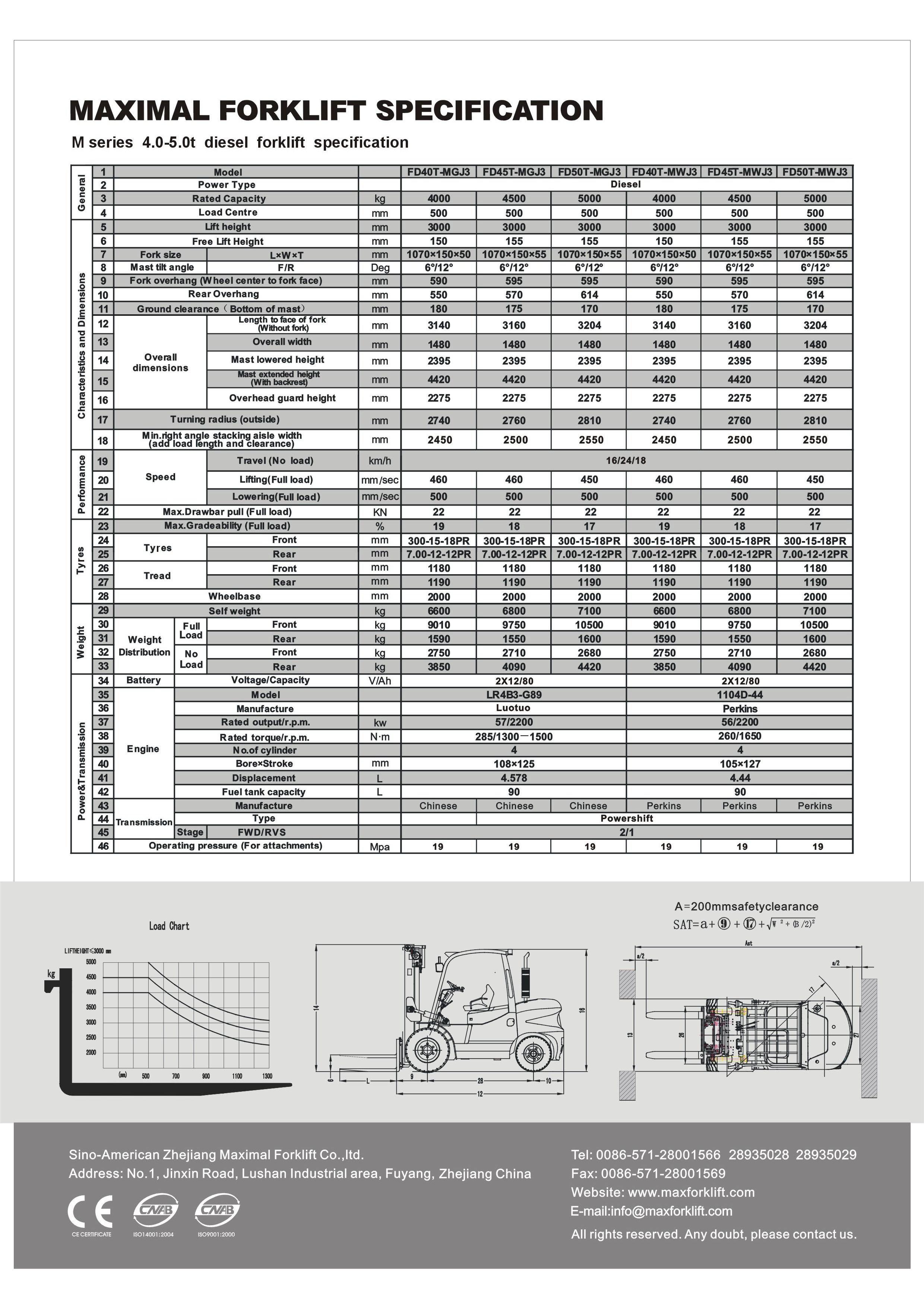 5t_diesel_mini_targonca_Kinai_Perkins_2.o